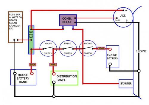 modine pa 250a wiring diagram  modine  get free image
