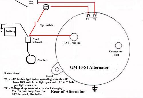 generator expertis s u00f6kes   - elsnack