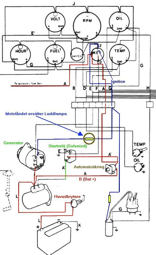 Laddningslampa - Motorb U00e5tsnack