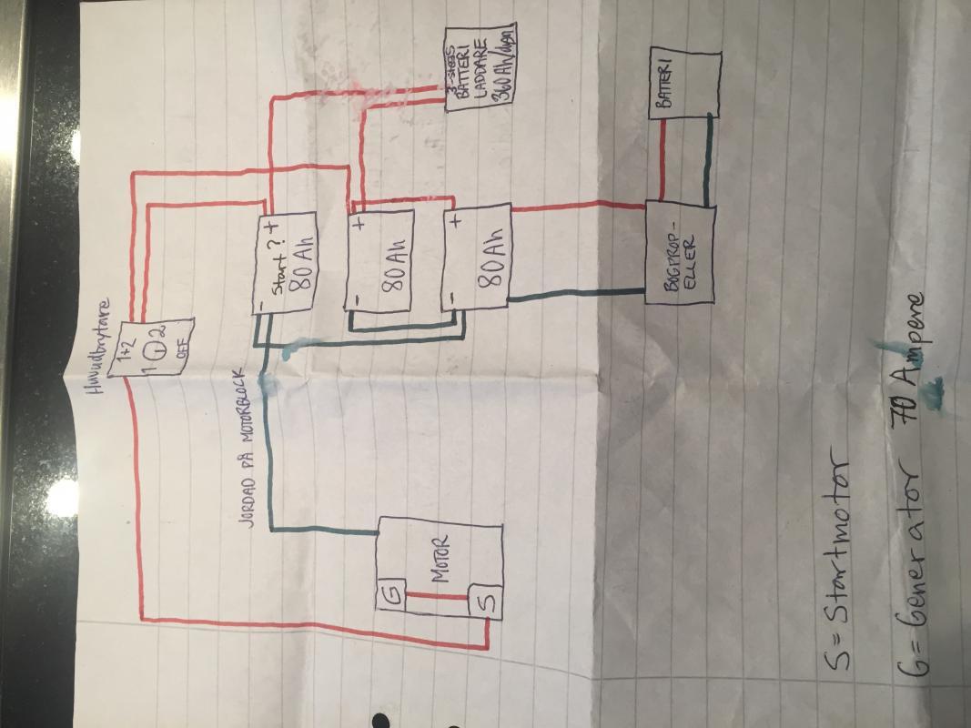 hur du koppla in en 3-vägs strömbrytarevarianter 8,8 matchmaking