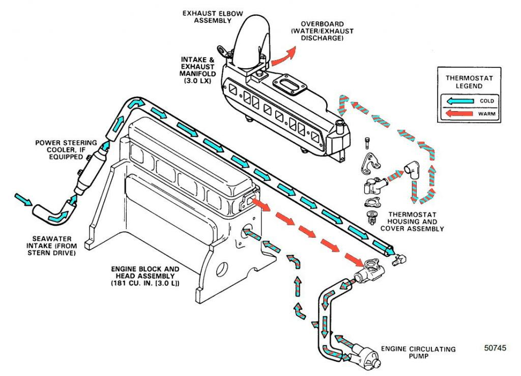 Closed Cooling System besides Marine Engine Cooling System Flow Diagram together with 350 Boat Engine Cooling System Drain together with Closed Cooling System besides Mercruiser 5 0 Engine Diagram. on volvo penta 3 0 cooling system diagram with closed